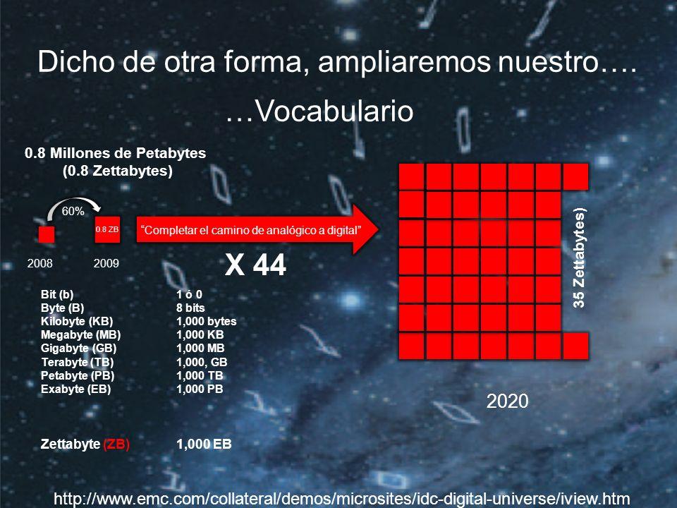 ©2010 IDC | 25 Servicios Cloud ¿Qué son los Servicios Cloud.