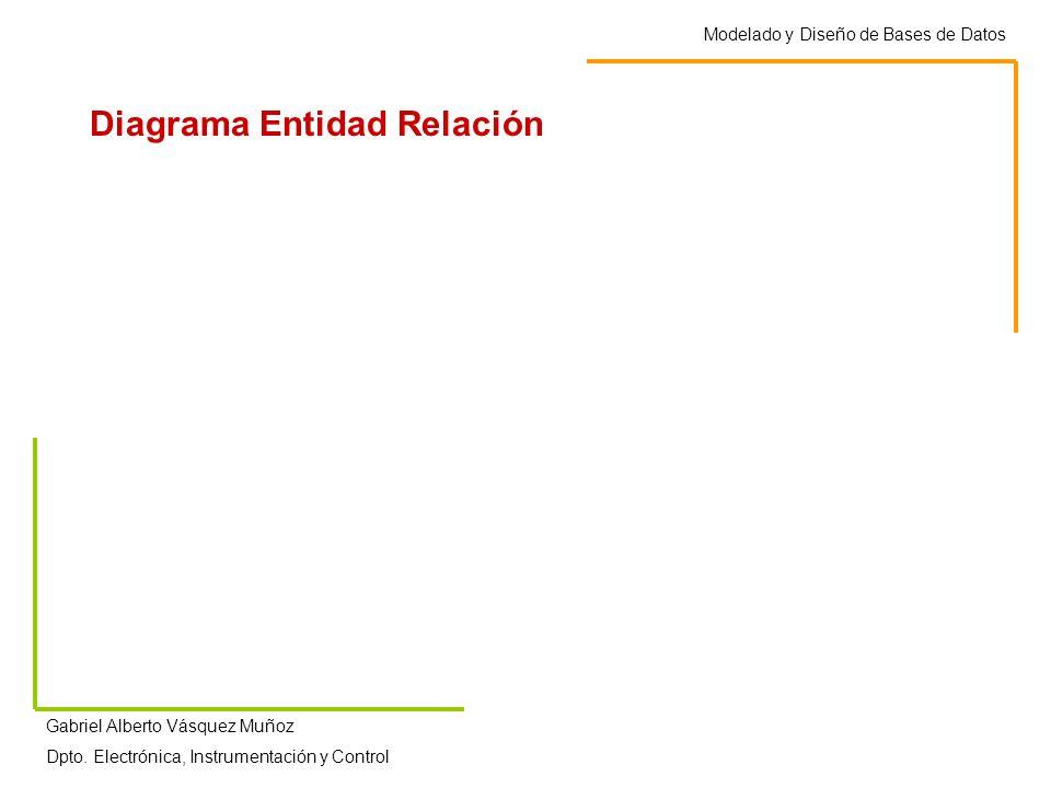 Modelado y Diseño de Bases de Datos Gabriel Alberto Vásquez Muñoz Dpto. Electrónica, Instrumentación y Control Diagrama Entidad Relación