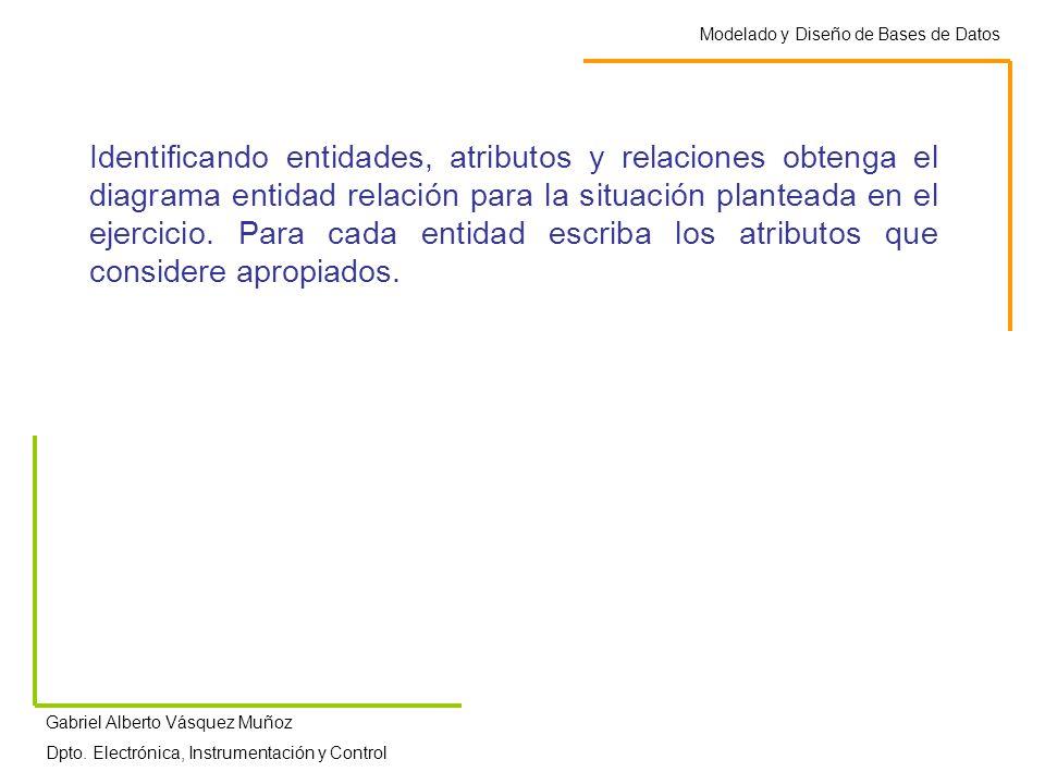 Modelado y Diseño de Bases de Datos Gabriel Alberto Vásquez Muñoz Dpto. Electrónica, Instrumentación y Control Identificando entidades, atributos y re