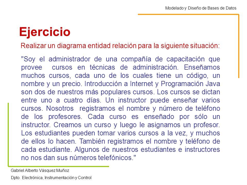 Modelado y Diseño de Bases de Datos Gabriel Alberto Vásquez Muñoz Dpto. Electrónica, Instrumentación y Control Ejercicio Realizar un diagrama entidad