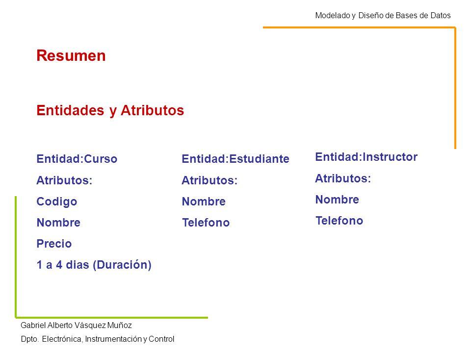 Modelado y Diseño de Bases de Datos Gabriel Alberto Vásquez Muñoz Dpto. Electrónica, Instrumentación y Control Resumen Entidades y Atributos Entidad:C