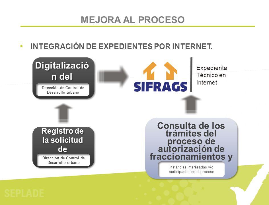 MEJORA AL PROCESO INTEGRACIÓN DE EXPEDIENTES POR INTERNET. Digitalizació n del expediente Dirección de Control de Desarrollo urbano Registro de la sol