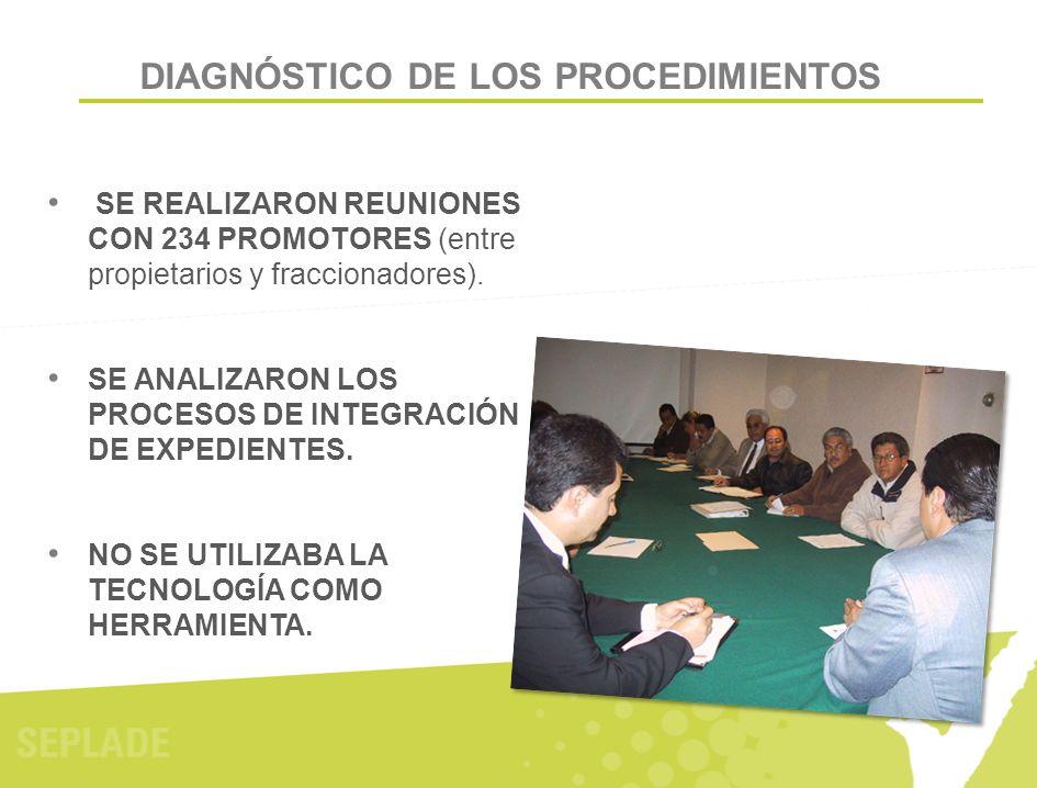 DIAGNÓSTICO DE LOS PROCEDIMIENTOS SE REALIZARON REUNIONES CON 234 PROMOTORES (entre propietarios y fraccionadores). SE ANALIZARON LOS PROCESOS DE INTE