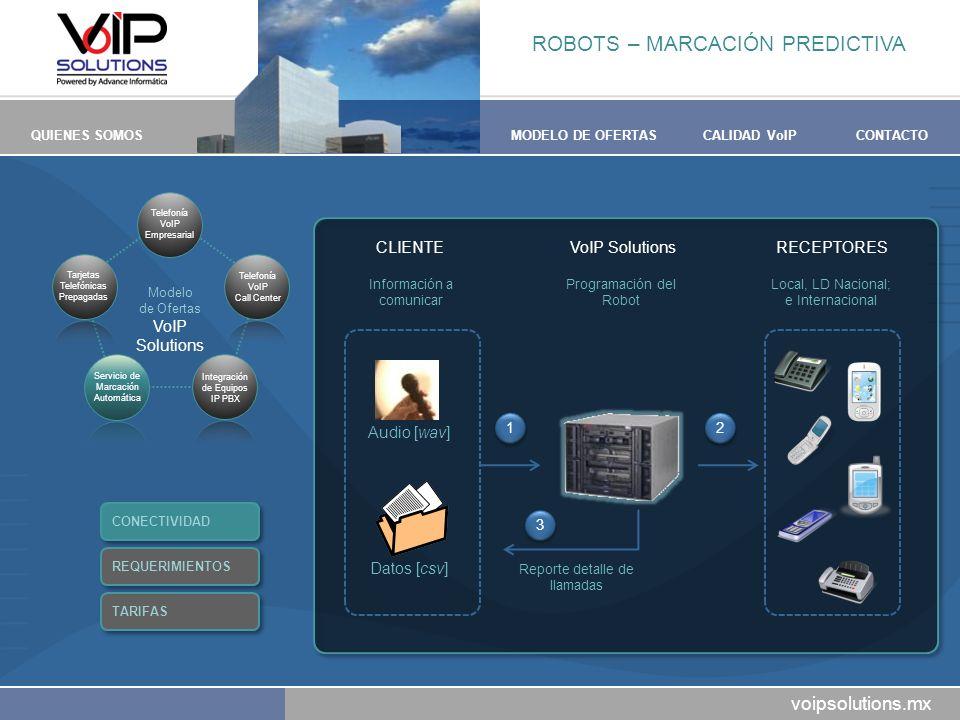 voipsolutions.mx QUIENES SOMOSMODELO DE OFERTASCALIDAD VoIPCONTACTO CLIENTEVoIP SolutionsRECEPTORES Audio [wav] Datos [csv] Reporte detalle de llamada