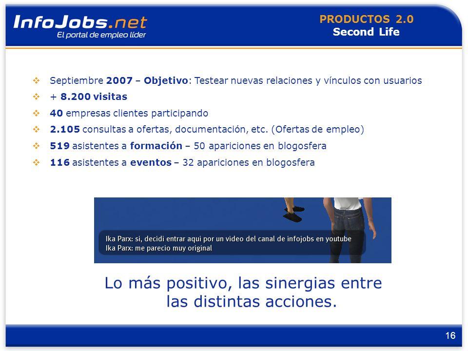 16 PRODUCTOS 2.0 Second Life Lo más positivo, las sinergias entre las distintas acciones.