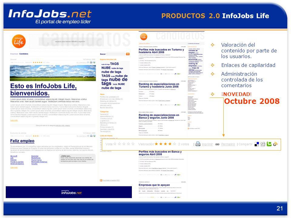 21 PRODUCTOS 2.0 InfoJobs Life Valoración del contenido por parte de los usuarios.