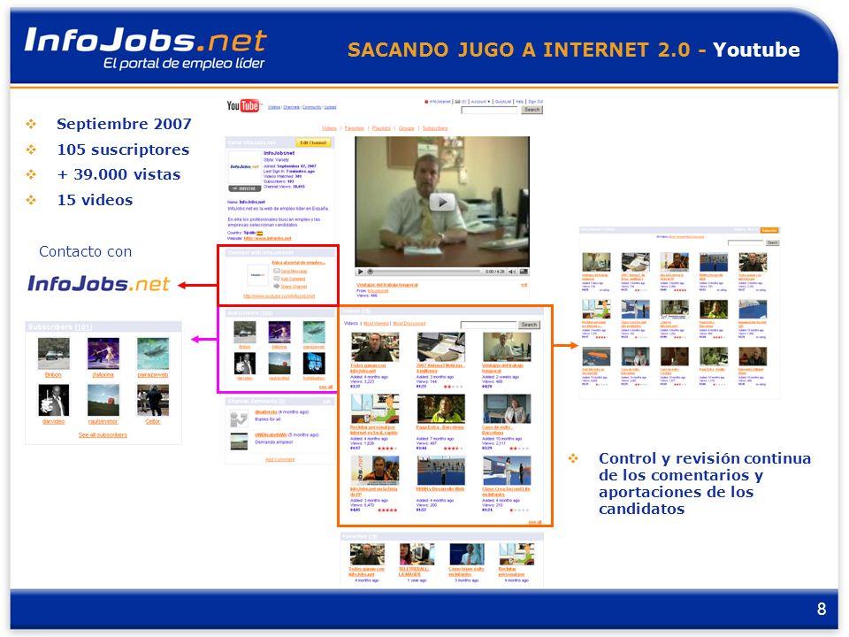 9 VER SACANDO JUGO A INTERNET 2.0 - Youtube Capilaridad Difusión Feedback