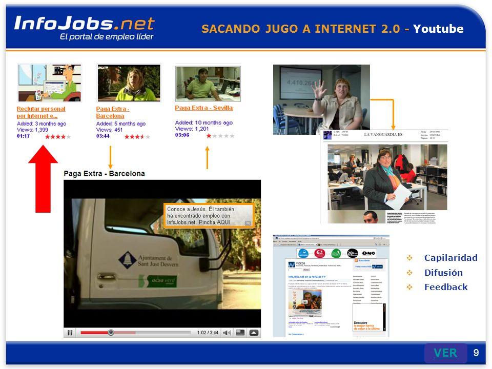 10 VER SACANDO JUGO A INTERNET 2.0 - Wikipedia Septiembre 2007 Colaborativo 45 colaboraciones