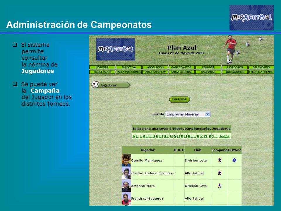 Administración de Campeonatos El sistema permite consultar la nómina de Jugadores Se puede ver la Campaña del Jugador en los distintos Torneos.