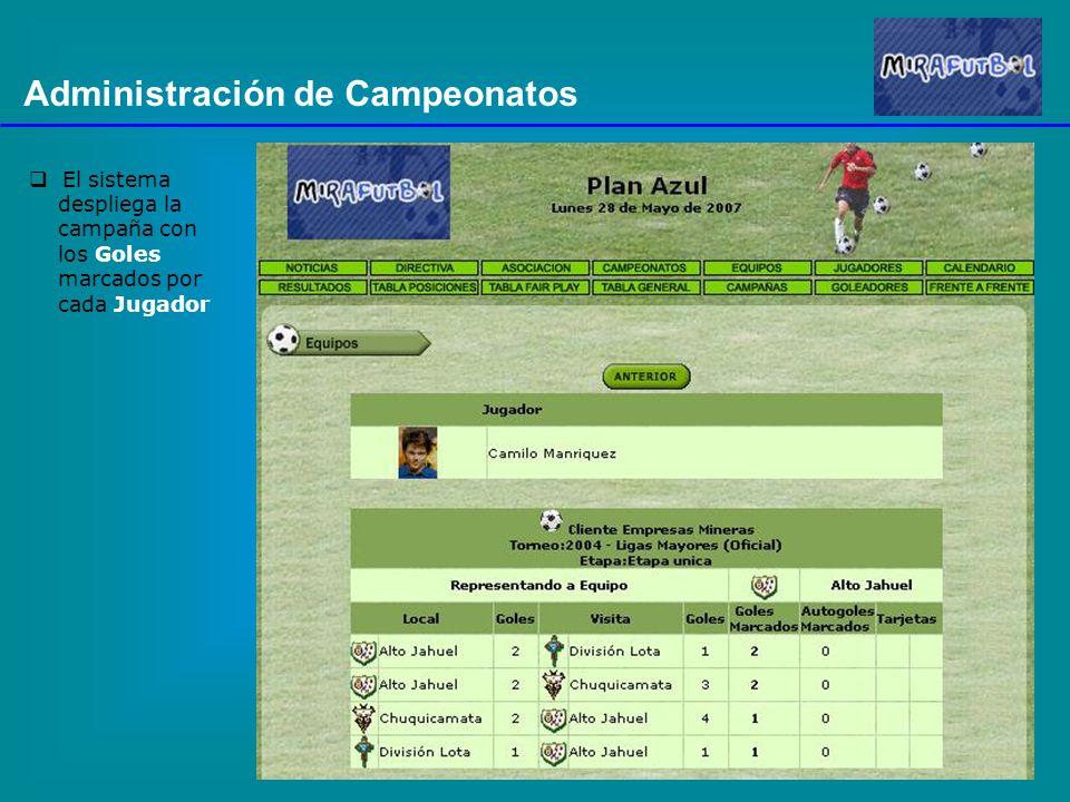 Administración de Campeonatos El sistema despliega la campaña con los Goles marcados por cada Jugador