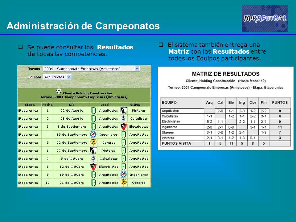 Administración de Campeonatos El sistema también entrega una Matriz con los Resultados entre todos los Equipos participantes.