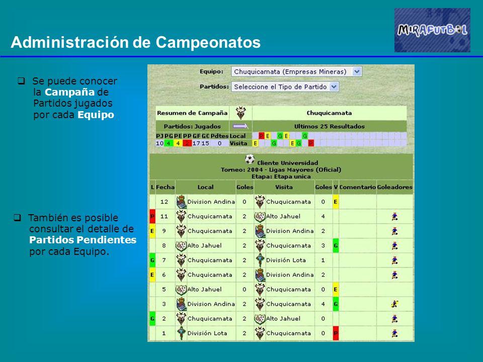 Administración de Campeonatos Se puede conocer la Campaña de Partidos jugados por cada Equipo También es posible consultar el detalle de Partidos Pend