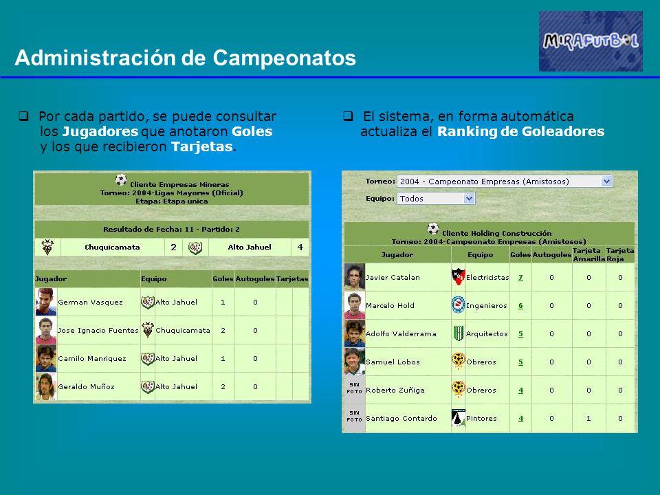 Administración de Campeonatos Por cada partido, se puede consultar los Jugadores que anotaron Goles y los que recibieron Tarjetas.