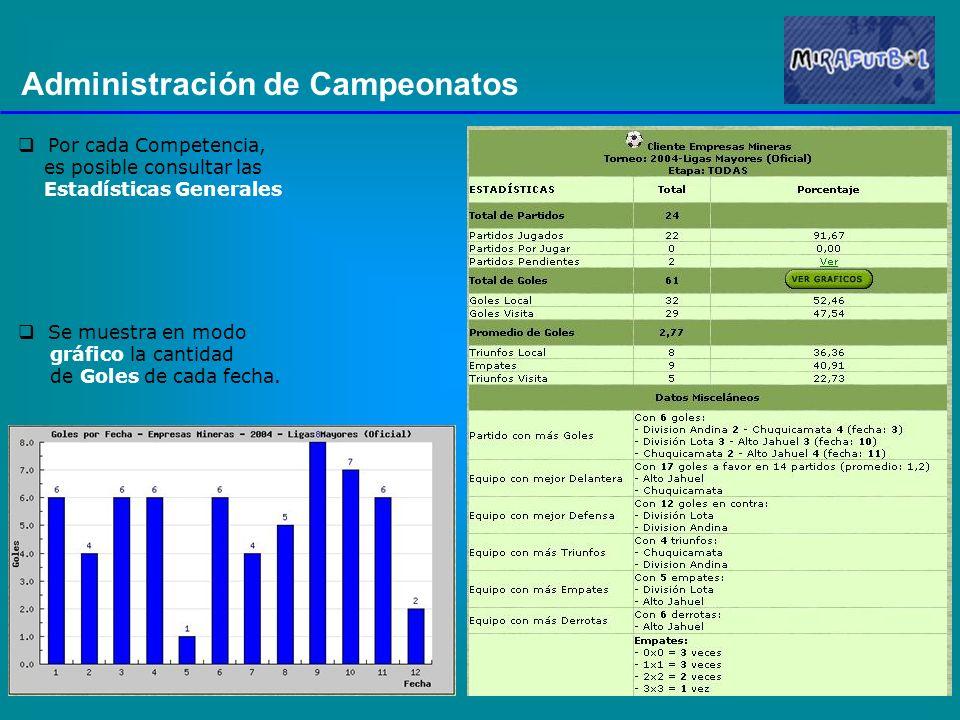 Administración de Campeonatos Por cada Competencia, es posible consultar las Estadísticas Generales Se muestra en modo gráfico la cantidad de Goles de cada fecha.