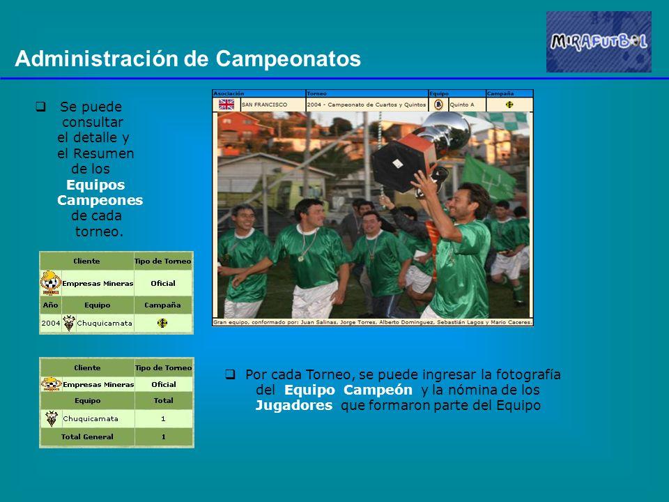 Administración de Campeonatos Por cada Torneo, se puede ingresar la fotografía del Equipo Campeón y la nómina de los Jugadores que formaron parte del Equipo Se puede consultar el detalle y el Resumen de los Equipos Campeones de cada torneo.