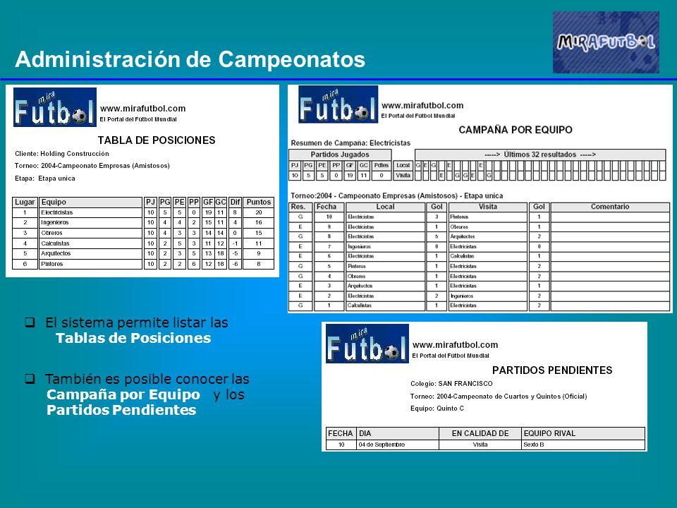 Administración de Campeonatos El sistema permite listar las Tablas de Posiciones También es posible conocer las Campaña por Equipo y los Partidos Pendientes