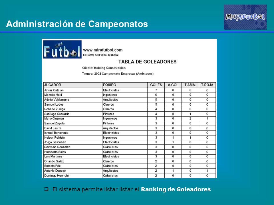Administración de Campeonatos El sistema permite listar listar el Ranking de Goleadores
