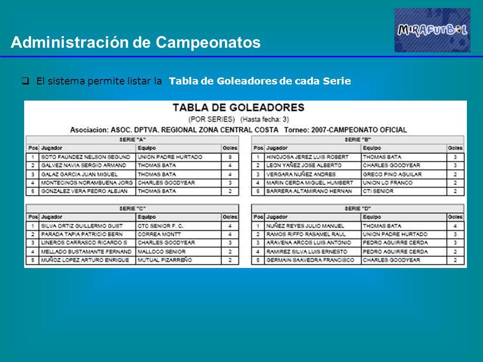 Administración de Campeonatos El sistema permite listar la Tabla de Goleadores de cada Serie