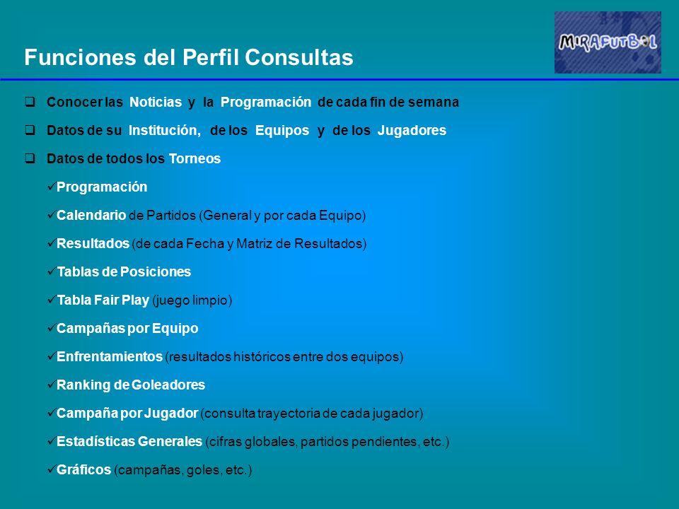 Funciones del Perfil Consultas Conocer las Noticias y la Programación de cada fin de semana Programación Datos de todos los Torneos Calendario de Part