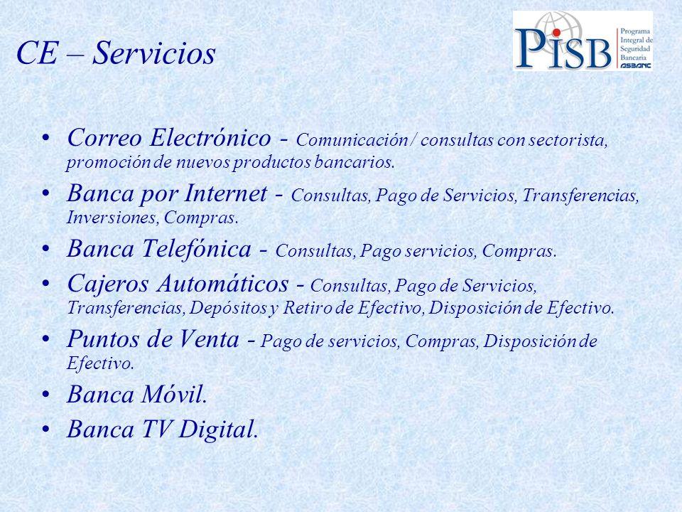 CE – Servicios Correo Electrónico - Comunicación / consultas con sectorista, promoción de nuevos productos bancarios. Banca por Internet - Consultas,