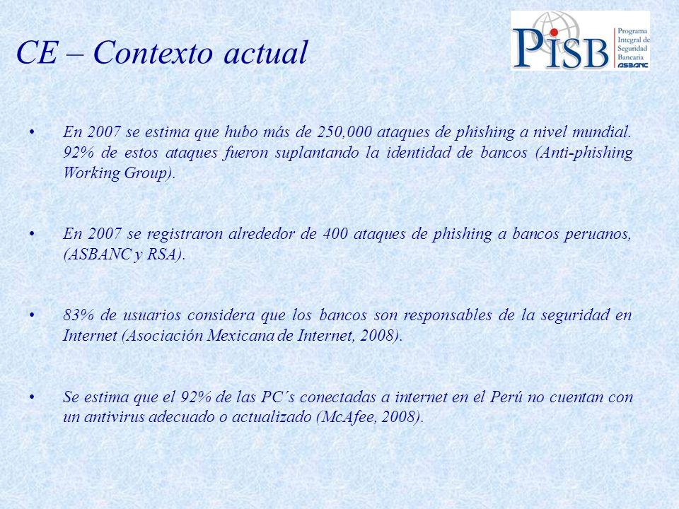 En 2007 se estima que hubo más de 250,000 ataques de phishing a nivel mundial. 92% de estos ataques fueron suplantando la identidad de bancos (Anti-ph