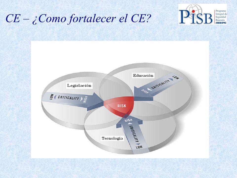 CE – ¿Como fortalecer el CE?