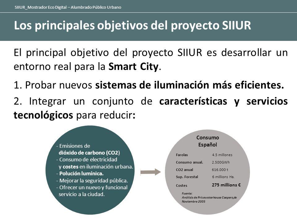SIIUR_Mostrador Eco Digital – Alumbrado Público Urbano Los principales objetivos del proyecto SIIUR - Emisiones de dióxido de carbono (CO2) - Consumo