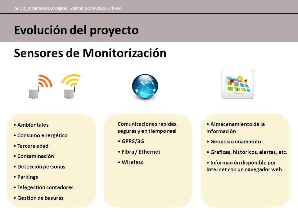 Evolución del proyecto SIIUR_Mostrador Eco Digital – Alumbrado Público Urbano REDESSOFTWARESENSORES Ambientales Consumo energético Tercera edad Contam