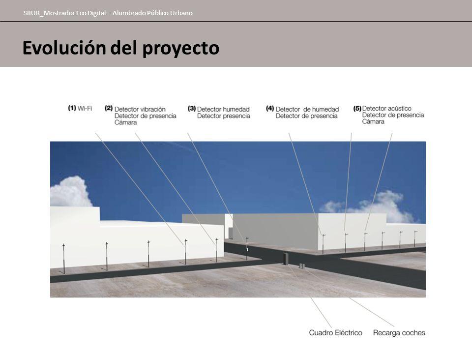 Evolución del proyecto SIIUR_Mostrador Eco Digital – Alumbrado Público Urbano