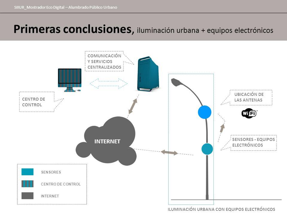 CENTRO DE CONTROL INTERNET COMUNICACIÓN Y SERVICIOS CENTRALIZADOS SENSORES CENTRO DE CONTROL INTERNET ILUMINACIÓN URBANA CON EQUIPOS ELECTRÓNICOS SENS