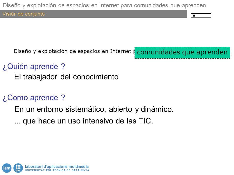 Proyecto alfa / CINDA / Universidad Católica de Valparaiso 17 / 18 de marzo de 2003 Diseño y explotación de espacios en Internet para comunidades que aprenden En un entorno sistemático, abierto y dinámico.