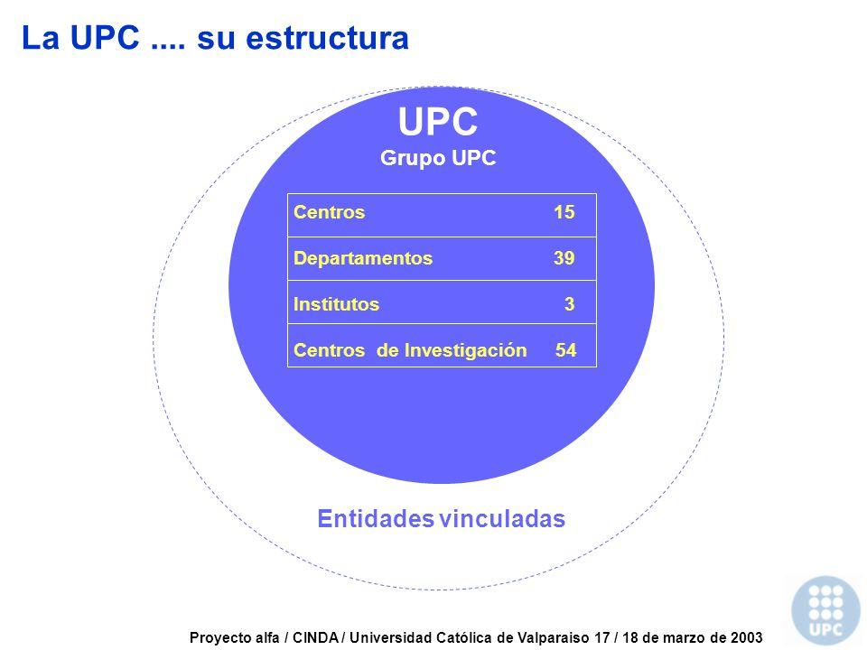 Proyecto alfa / CINDA / Universidad Católica de Valparaiso 17 / 18 de marzo de 2003 UPC Centros 15 Departamentos 39 Institutos 3 Centros de Investigación 54 La UPC....