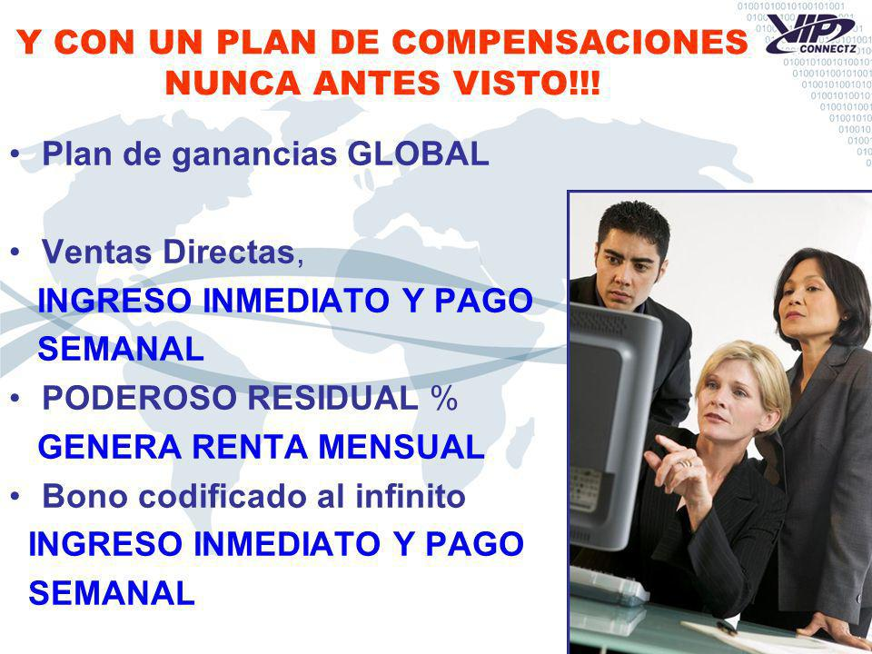 Plan de ganancias GLOBAL Ventas Directas, INGRESO INMEDIATO Y PAGO SEMANAL PODEROSO RESIDUAL % GENERA RENTA MENSUAL Bono codificado al infinito INGRESO INMEDIATO Y PAGO SEMANAL Y CON UN PLAN DE COMPENSACIONES NUNCA ANTES VISTO!!!