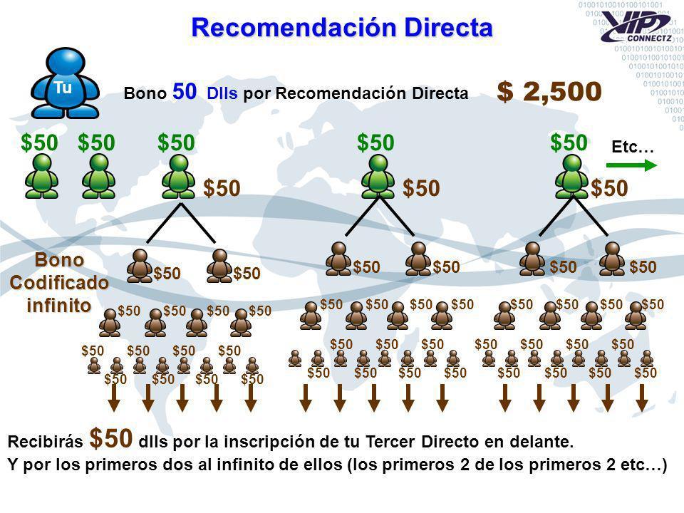 Tu Etc… $50 Bono 50 Dlls por Recomendación Directa Recomendación Directa $50 BonoCodificadoinfinito Recibirás $50 dlls por la inscripción de tu Tercer Directo en delante.