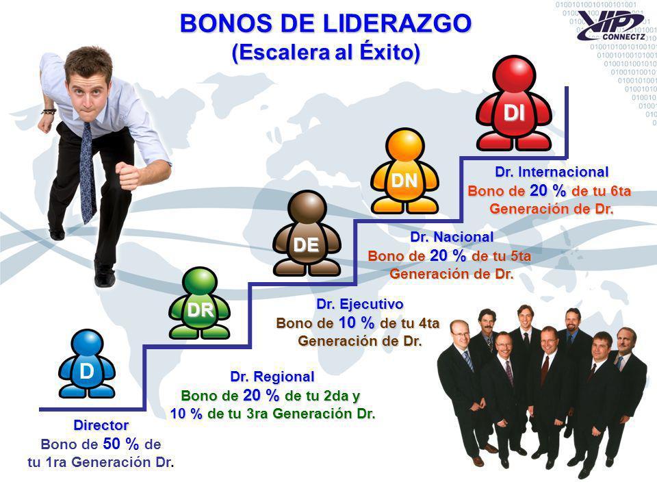 BONOS DE LIDERAZGO (Escalera al Éxito) D Director Bono de 50 % de tu 1ra Generación Dr. Dr. Regional Bono de 20 % de tu 2da y 10 % de tu 3ra Generació