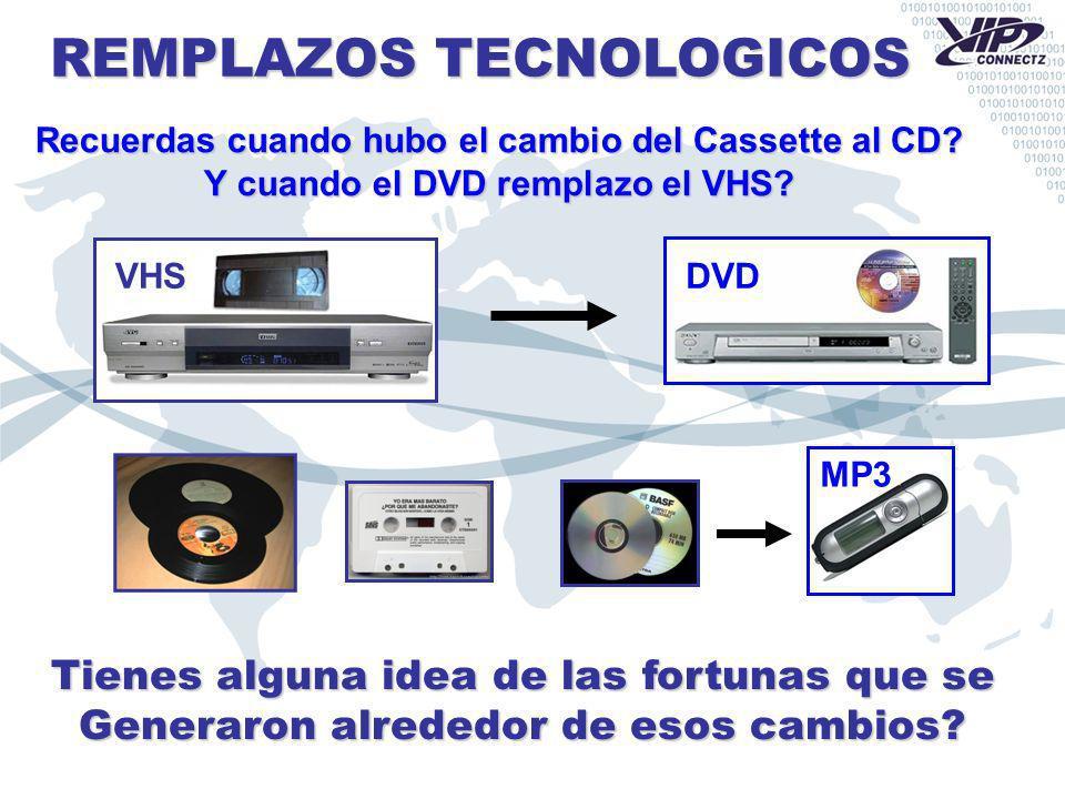 VHSDVD REMPLAZOS TECNOLOGICOS Recuerdas cuando hubo el cambio del Cassette al CD? Y cuando el DVD remplazo el VHS? Tienes alguna idea de las fortunas