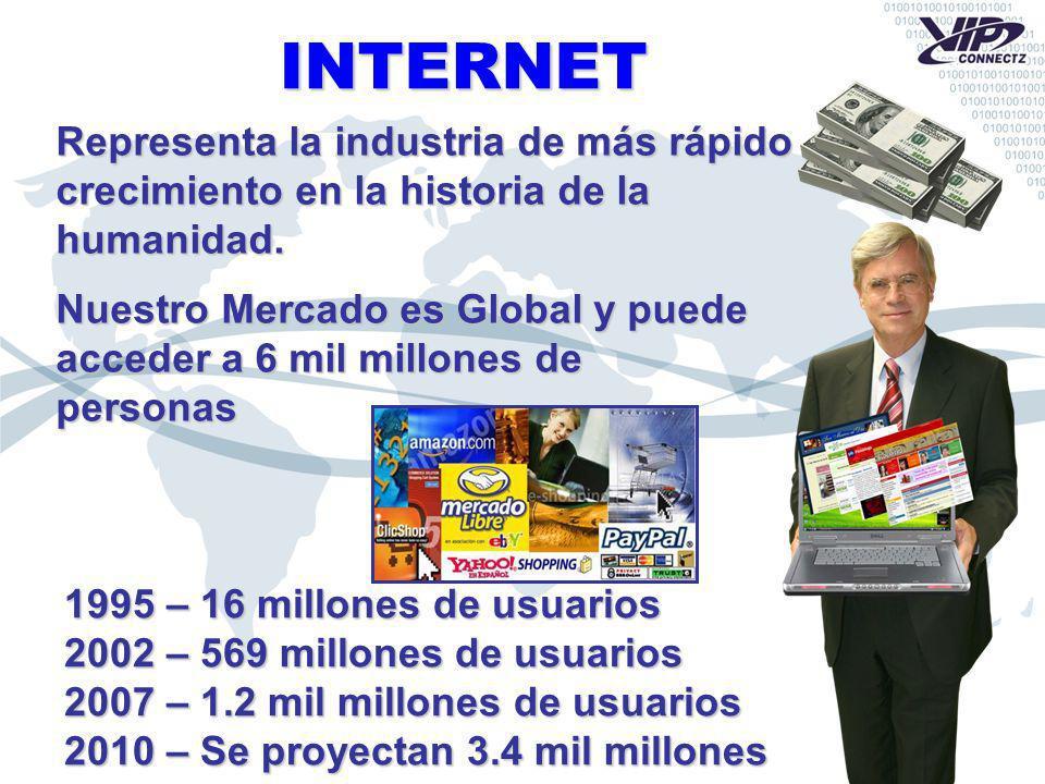 INTERNET Representa la industria de más rápido crecimiento en la historia de la humanidad. Nuestro Mercado es Global y puede acceder a 6 mil millones