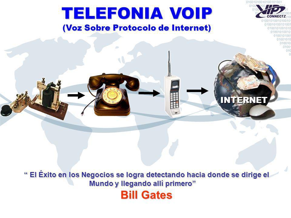 INTERNET TELEFONIA VOIP (Voz Sobre Protocolo de Internet) El Éxito en los Negocios se logra detectando hacia donde se dirige el El Éxito en los Negoci