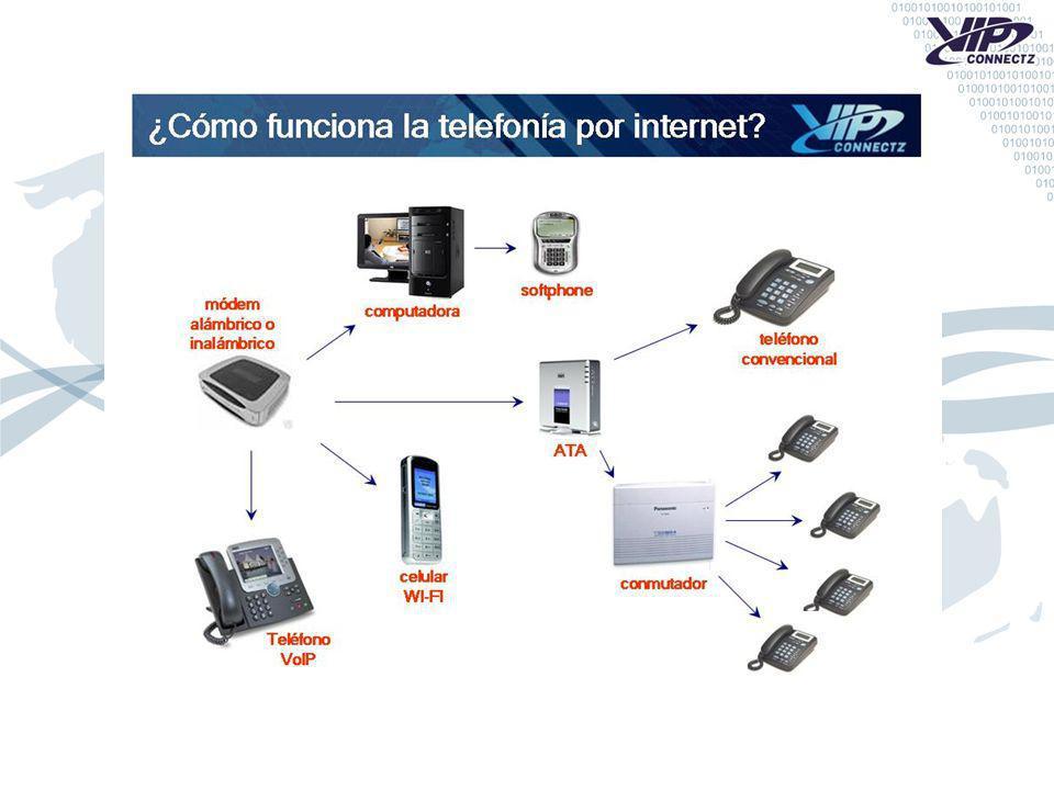 ALGUNOS BENEFICIOS UNICOS DE LA TELEFONIA VIP *Portabilidad MUNDIAL .