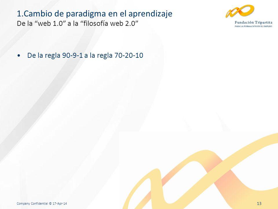 Company Confidential © 17-Apr-14 13 1.Cambio de paradigma en el aprendizaje De la web 1.0 a la filosofía web 2.0 De la regla 90-9-1 a la regla 70-20-10