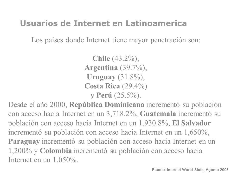 Usuarios de Internet en Latinoamerica Fuente: Internet World Stats, Agosto 2008 Los países donde Internet tiene mayor penetración son: Chile (43.2%),