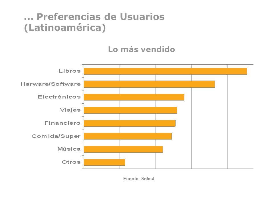 ... Preferencias de Usuarios (Latinoamérica) Lo más vendido Fuente: Select