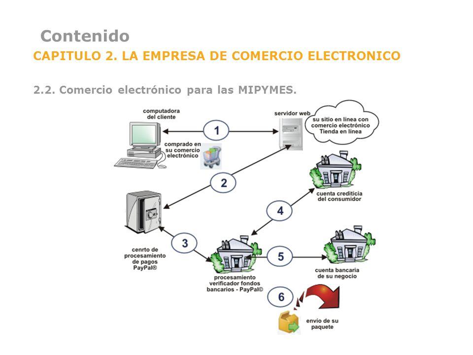 Contenido CAPITULO 2. LA EMPRESA DE COMERCIO ELECTRONICO 2.2. Comercio electrónico para las MIPYMES.