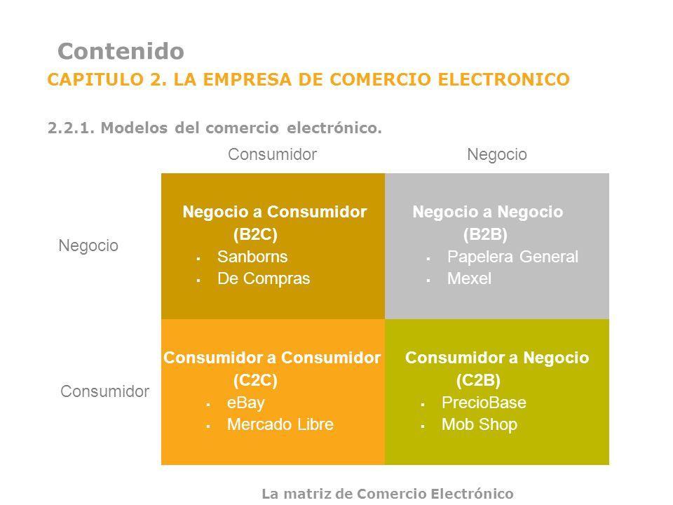 Contenido CAPITULO 2. LA EMPRESA DE COMERCIO ELECTRONICO 2.2.1. Modelos del comercio electrónico. Consumidor a Negocio (C2B) PrecioBase Mob Shop Negoc