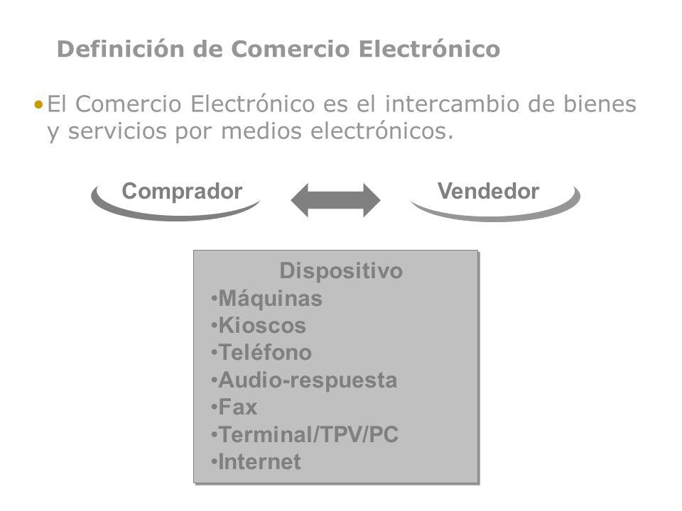 Definición de Comercio Electrónico El Comercio Electrónico es el intercambio de bienes y servicios por medios electrónicos. Comprador Vendedor Disposi