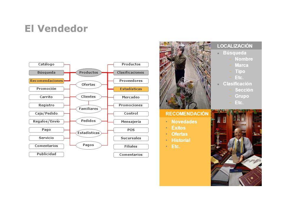 El Vendedor Catálogo Búsqueda Recomendaciones Promoción Carrito Registro Caja/Pedido Regalos/Envío Pago Servicio Comentarios Publicidad Productos Clas