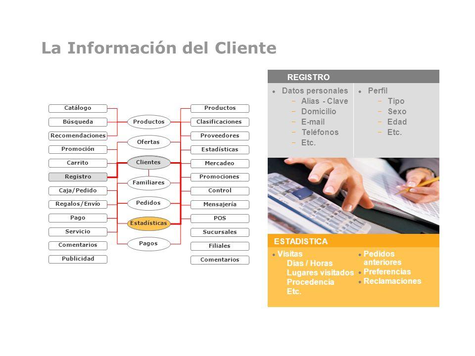La Información del Cliente l Datos personales Alias - Clave Domicilio E-mail Teléfonos Etc. l Perfil Tipo Sexo Edad Etc. REGISTRO l Visitas Días / Hor