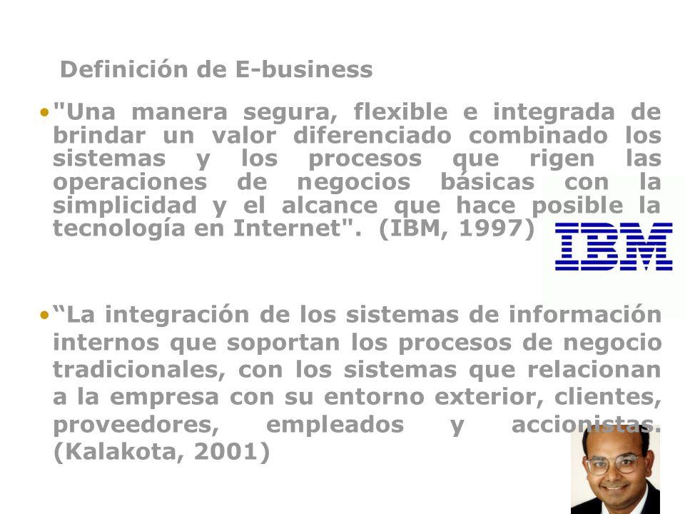 Definición de E-business