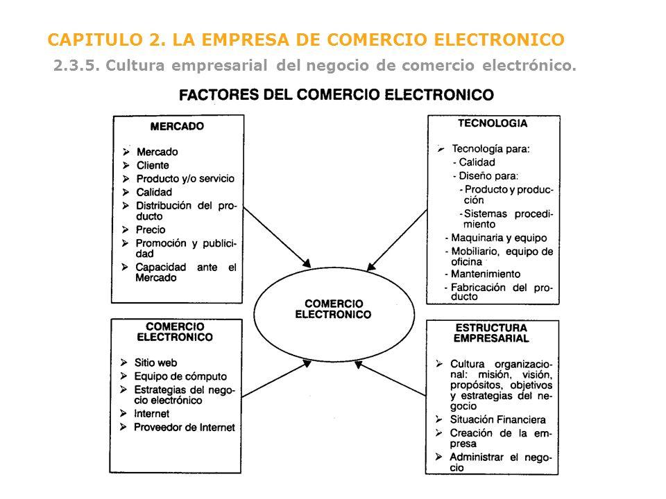 CAPITULO 2. LA EMPRESA DE COMERCIO ELECTRONICO 2.3.5. Cultura empresarial del negocio de comercio electrónico.