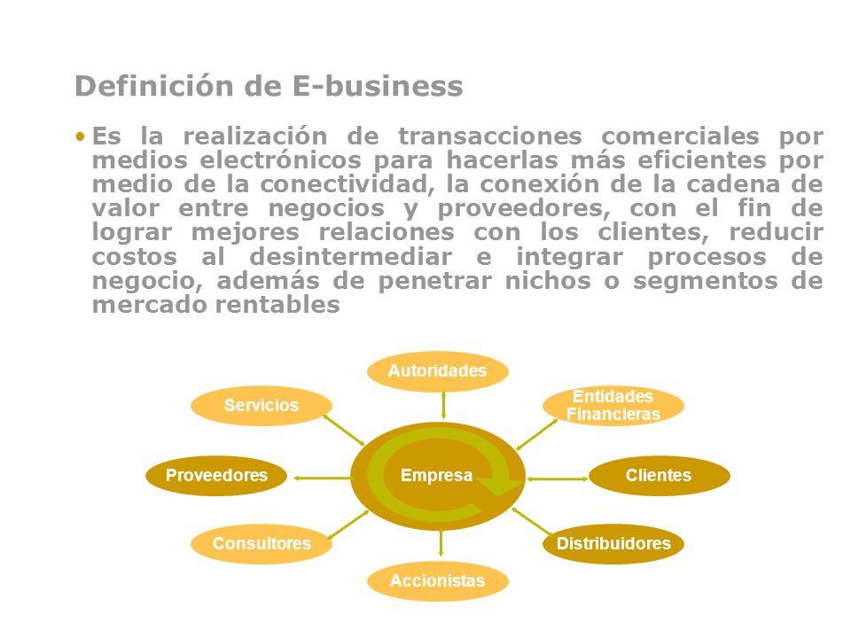 Definición de E-business Es la realización de transacciones comerciales por medios electrónicos para hacerlas más eficientes por medio de la conectivi